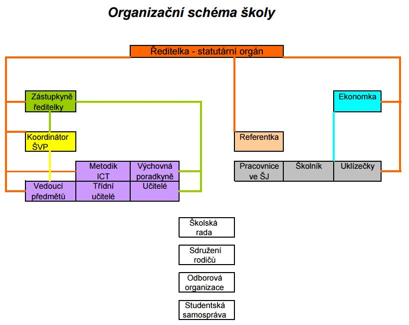 org_schema